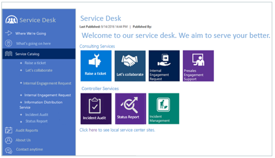 Creating A Customized Html Template With Sharepoint Page