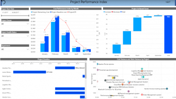 Project Management Analytics