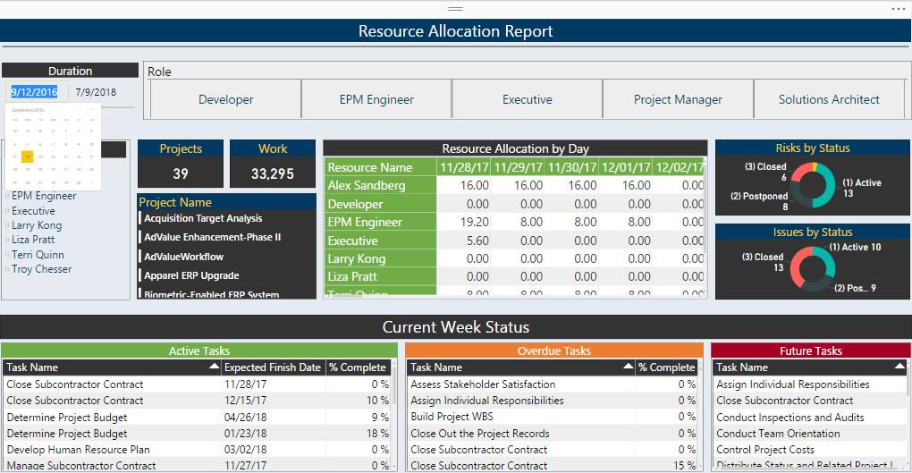 resource allocation report1