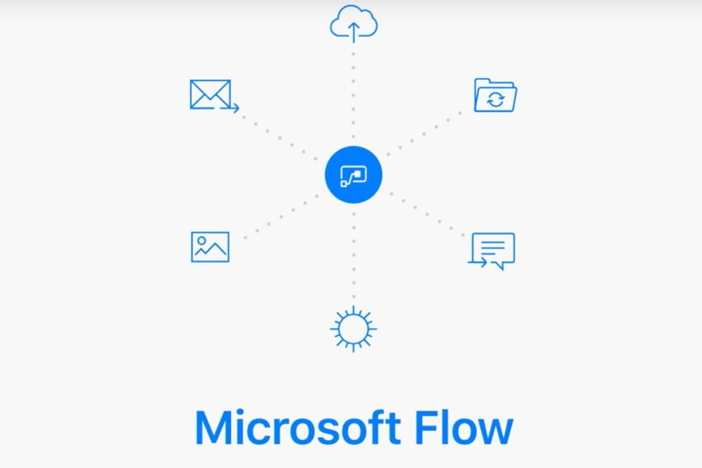 GETTING STARTED WITH MICROSOFT FLOWS